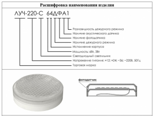 Светильник светодиодный ЛУЧ-220-С 34 Ф