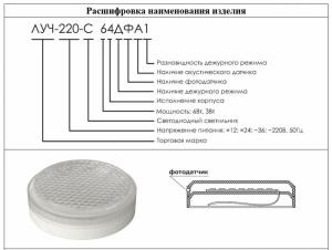 Светильник светодиодный ЛУЧ-220-С 64 ДФА